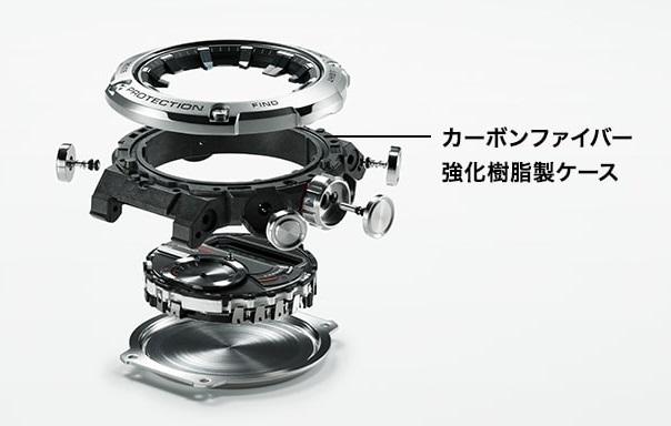 G-STEEL レイヤーガード構造